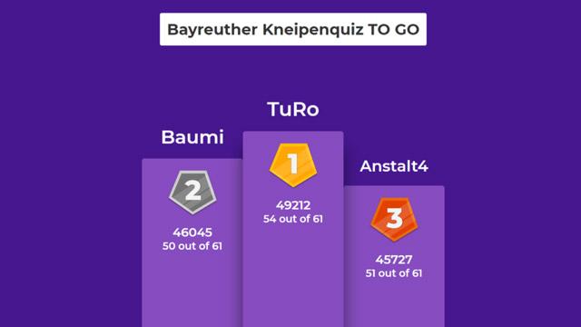 Bayreuther Kneipenquiz Gewinnerpodest